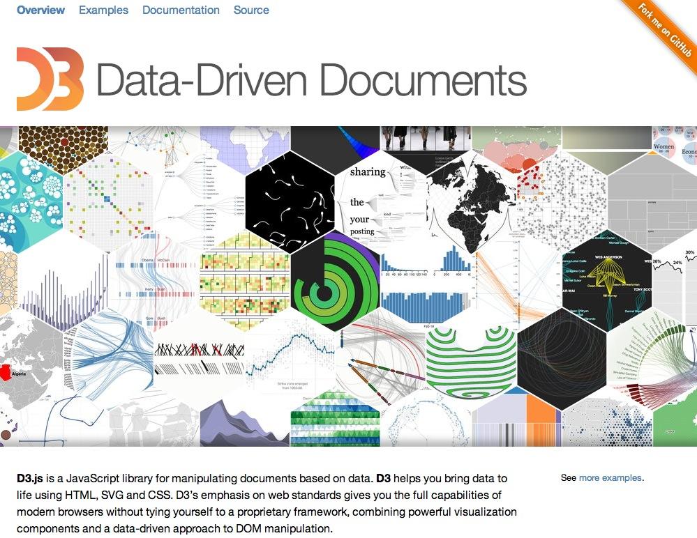 D3.js – Data-Driven Documents