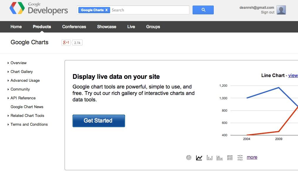 Google Charts — Google Developers